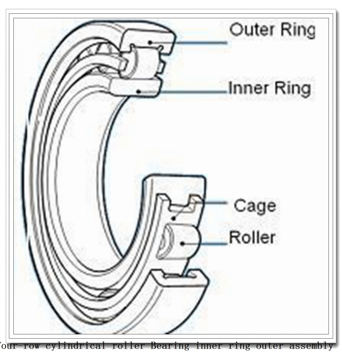 170ryl6462 four-row cylindrical roller Bearing inner ring outer assembly